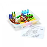 Lernbox Ernährungskreis