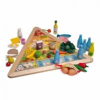 Ernährungsteller - Ernährungspyramide
